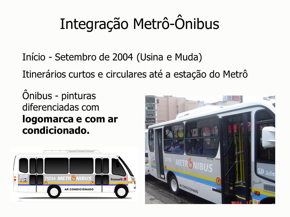 Início - Setembro de 2004 (Usina e Muda) Itinerários curtos e circulares até a estação do Metrô Ônibus - pinturas diferenciadas com logomarca e com ar