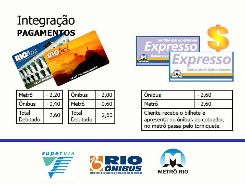 Metrô - 2,20 Ônibus - 0,40 Total Debitado 2,60 2,60Ônibus - 2,00 Metrô - 0,60 Total Debitado 2,60 2,60Ônibus - 2,60 Metrô Cliente recebe o bilhete e a
