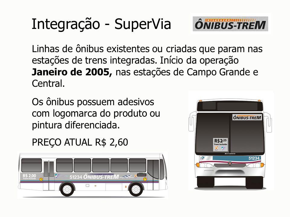 Integração - SuperVia Linhas de ônibus existentes ou criadas que param nas estações de trens integradas. Início da operação Janeiro de 2005, nas estaç