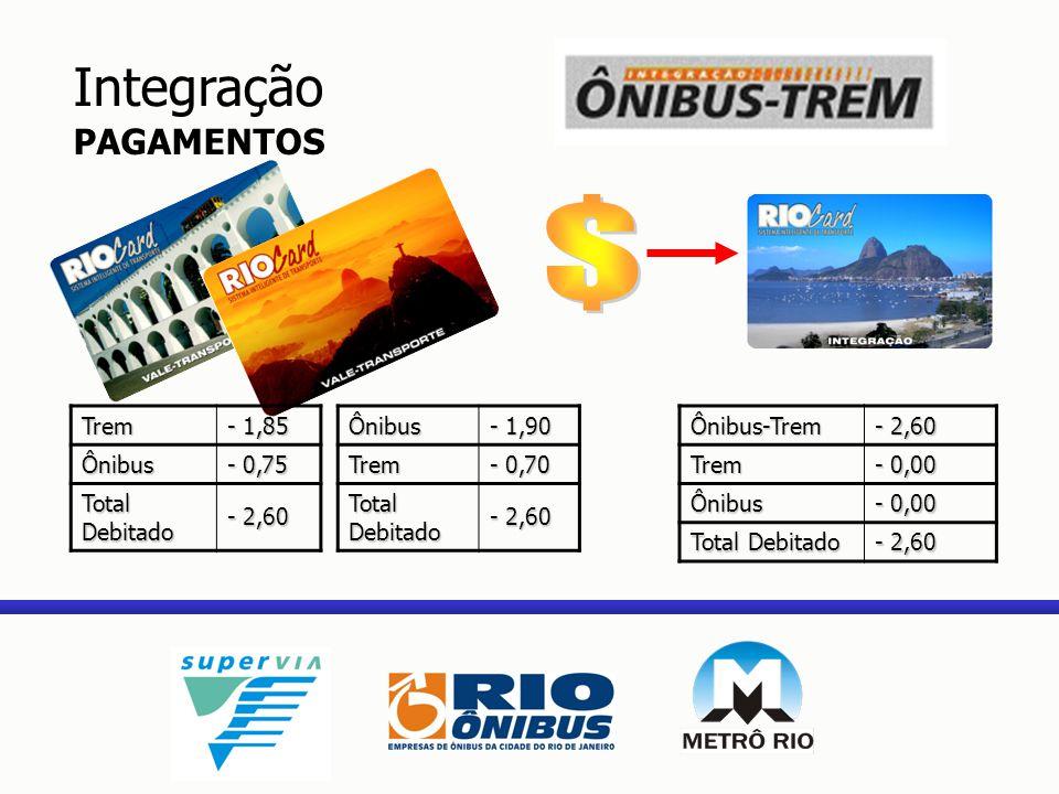 Trem - 1,85 Ônibus - 0,75 Total Debitado - 2,60 Ônibus - 1,90 Trem - 0,70 Total Debitado - 2,60 Ônibus-Trem Trem - 0,00 Ônibus Total Debitado - 2,60 I