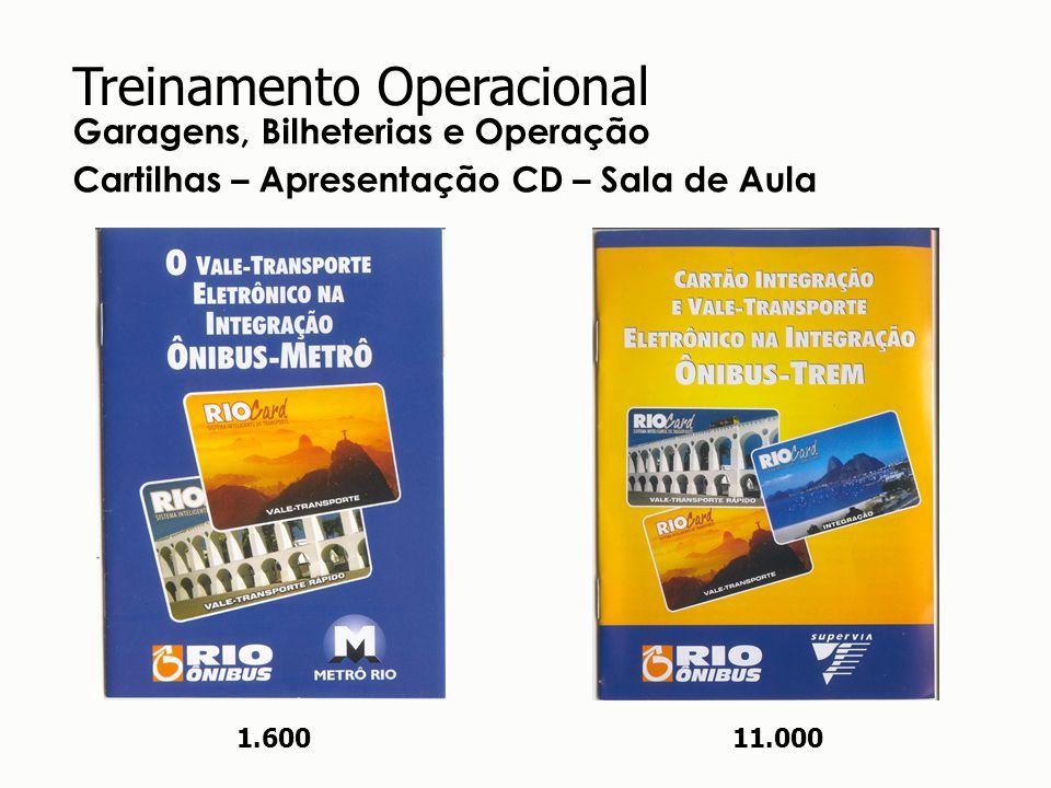 Garagens, Bilheterias e Operação Cartilhas – Apresentação CD – Sala de Aula 11.0001.600 Treinamento Operacional