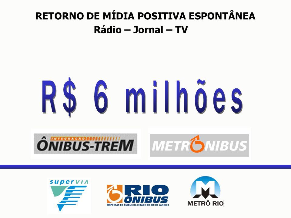 RETORNO DE MÍDIA POSITIVA ESPONTÂNEA Rádio – Jornal – TV