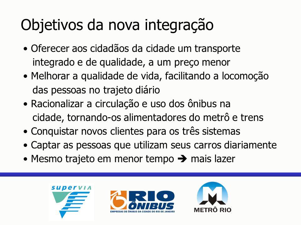 Oferecer aos cidadãos da cidade um transporte integrado e de qualidade, a um preço menor Melhorar a qualidade de vida, facilitando a locomoção das pes