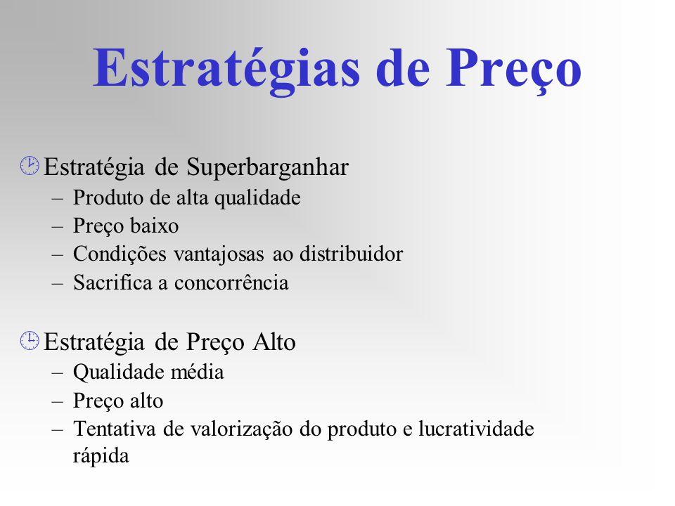 Estratégias de Preço ¸Estratégia de Superbarganhar –Produto de alta qualidade –Preço baixo –Condições vantajosas ao distribuidor –Sacrifica a concorrê