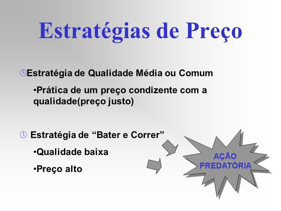 Estratégias de Preço º Estratégia de Qualidade Média ou Comum Prática de um preço condizente com a qualidade(preço justo) » Estratégia de Bater e Corr