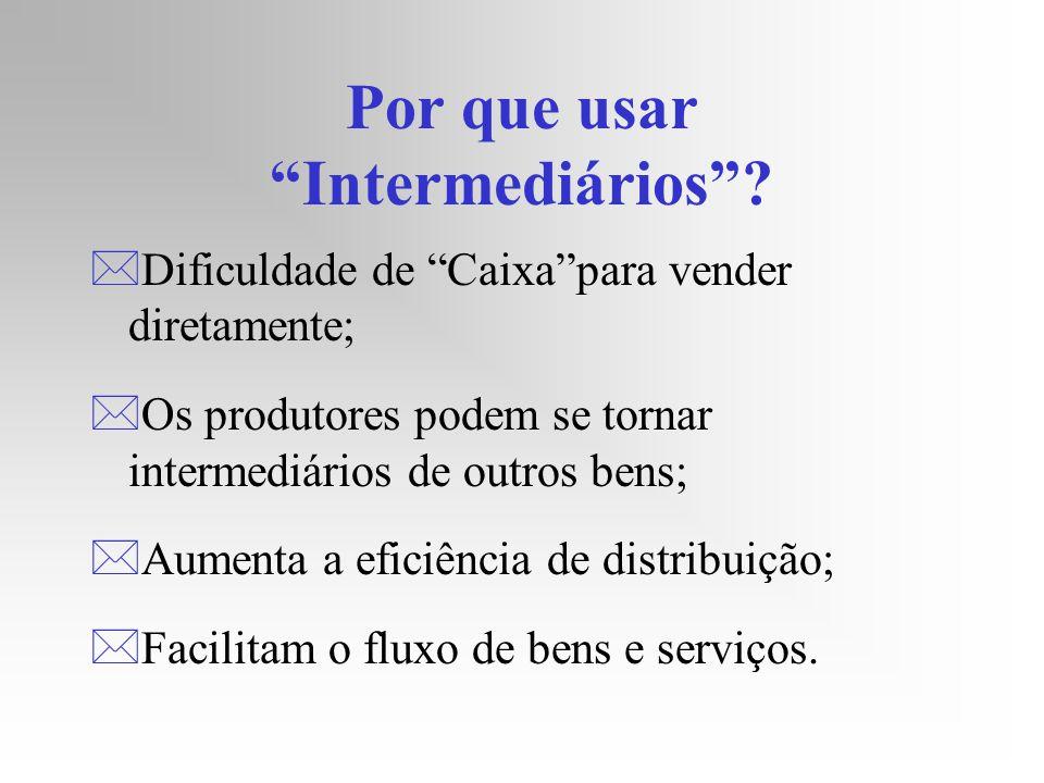 Por que usar Intermediários? *Dificuldade de Caixapara vender diretamente; *Os produtores podem se tornar intermediários de outros bens; *Aumenta a ef