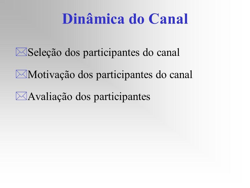 Dinâmica do Canal *Seleção dos participantes do canal *Motivação dos participantes do canal *Avaliação dos participantes
