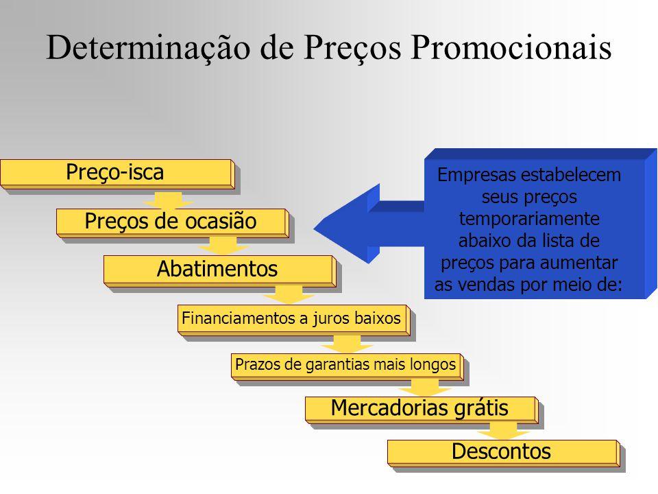 Preços de ocasião Abatimentos Financiamentos a juros baixos Prazos de garantias mais longos Mercadorias grátis Descontos Preço-isca Empresas estabelec