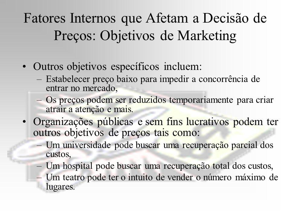 Outros objetivos específicos incluem: –Estabelecer preço baixo para impedir a concorrência de entrar no mercado, –Os preços podem ser reduzidos tempor