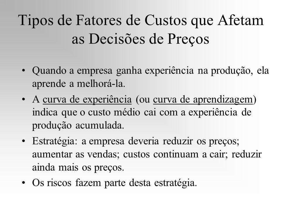 Tipos de Fatores de Custos que Afetam as Decisões de Preços Quando a empresa ganha experiência na produção, ela aprende a melhorá-la. A curva de exper