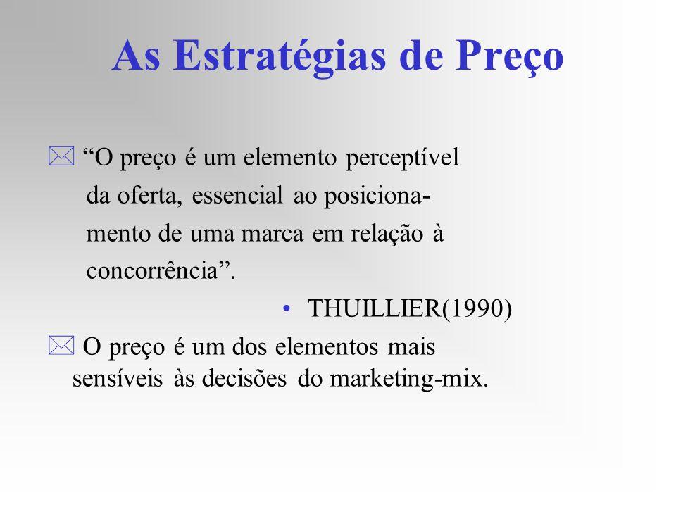 As Estratégias de Preço * O preço é um elemento perceptível da oferta, essencial ao posiciona- mento de uma marca em relação à concorrência. THUILLIER