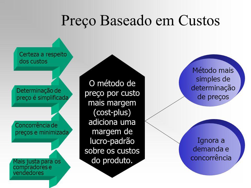 Preço Baseado em Custos Certeza a respeito dos custos Determinação de preço é simplificada Concorrência de preços e minimizada Unexpected Situational