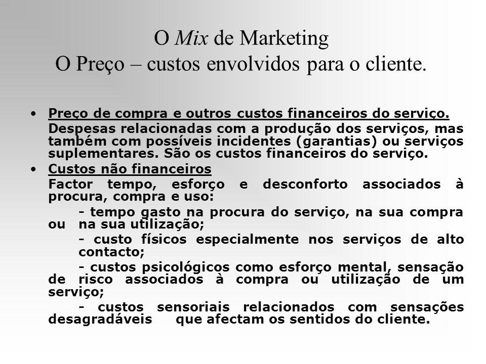 O Mix de Marketing O Preço – custos envolvidos para o cliente. Preço de compra e outros custos financeiros do serviço. Despesas relacionadas com a pro