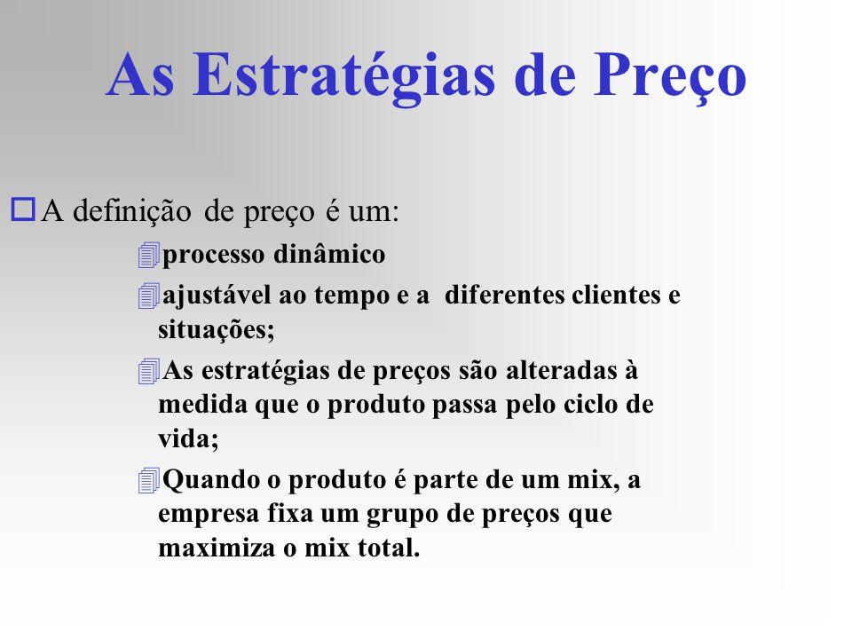 As Estratégias de Preço oA definição de preço é um: 4processo dinâmico 4ajustável ao tempo e a diferentes clientes e situações; 4As estratégias de pre