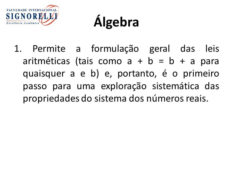 Álgebra 1.