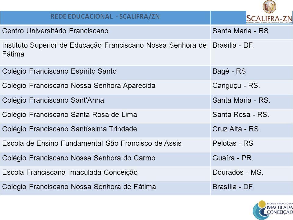 REDE EDUCACIONAL - SCALIFRA/ZN Centro Universitário FranciscanoSanta Maria - RS Instituto Superior de Educação Franciscano Nossa Senhora de Fátima Bra