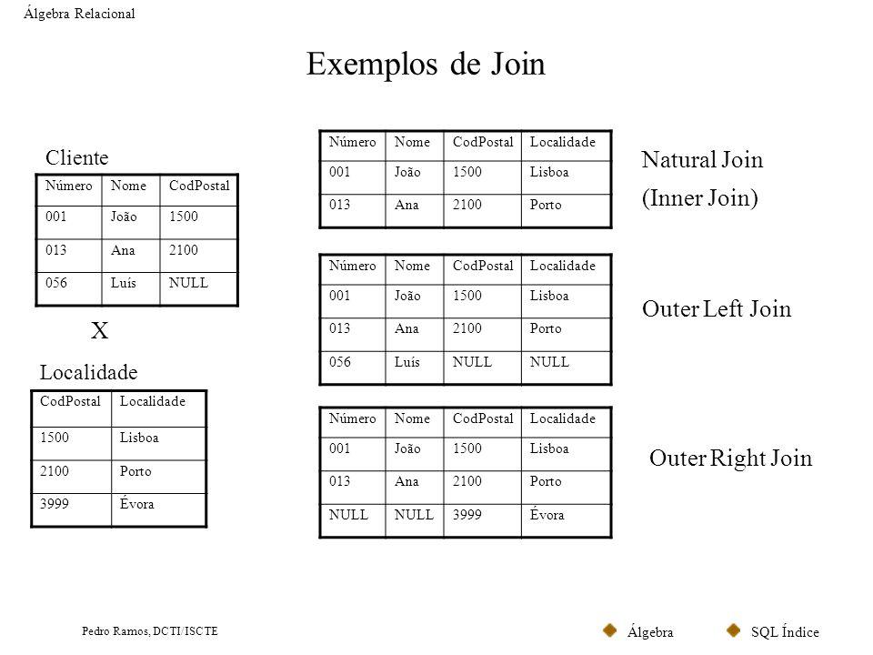 SQL ÍndiceÁlgebra Pedro Ramos, DCTI/ISCTE Exemplos de Join Álgebra Relacional CodPostalLocalidade 1500Lisboa 2100Porto 3999Évora Localidade NúmeroNome