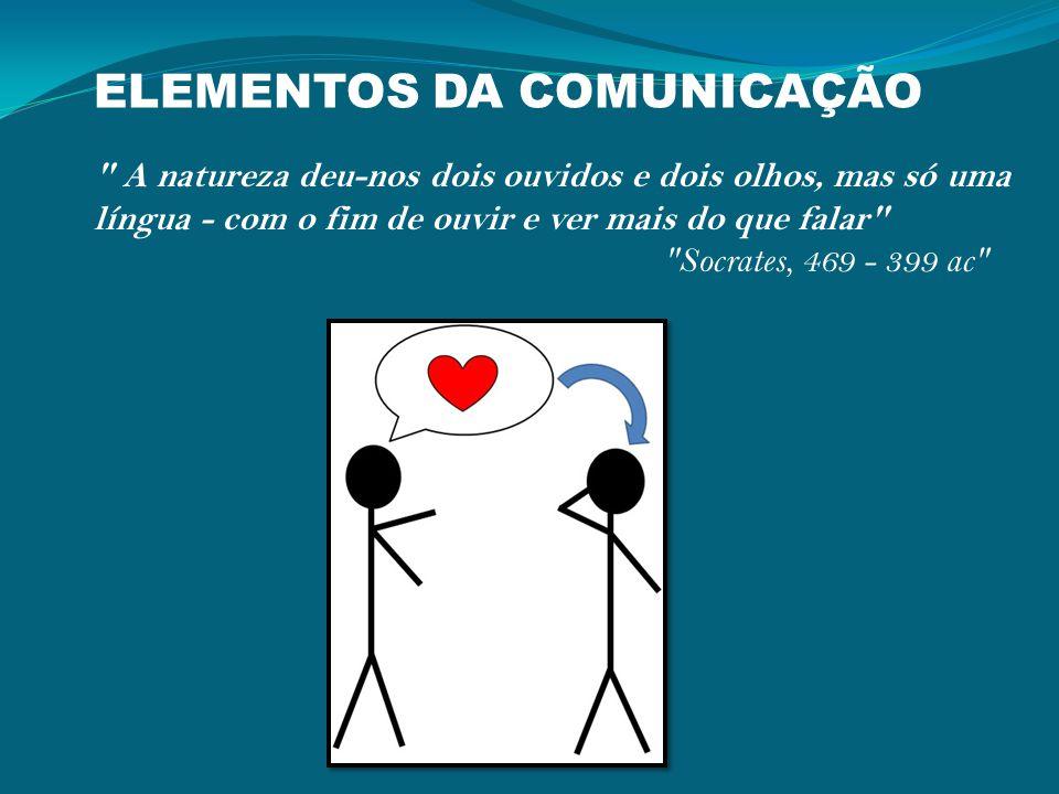 ELEMENTOS DA COMUNICAÇÃO A natureza deu-nos dois ouvidos e dois olhos, mas só uma língua - com o fim de ouvir e ver mais do que falar Socrates, 469 - 399 ac