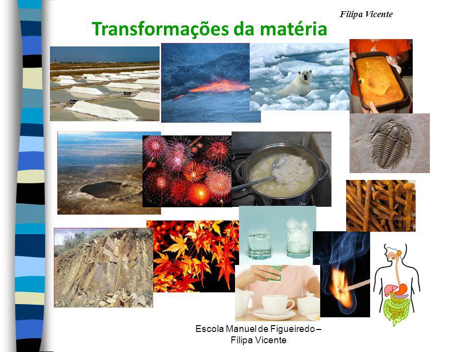Filipa Vicente Escola Manuel de Figueiredo – Filipa Vicente Como detetar a ocorrência de uma transformação química.