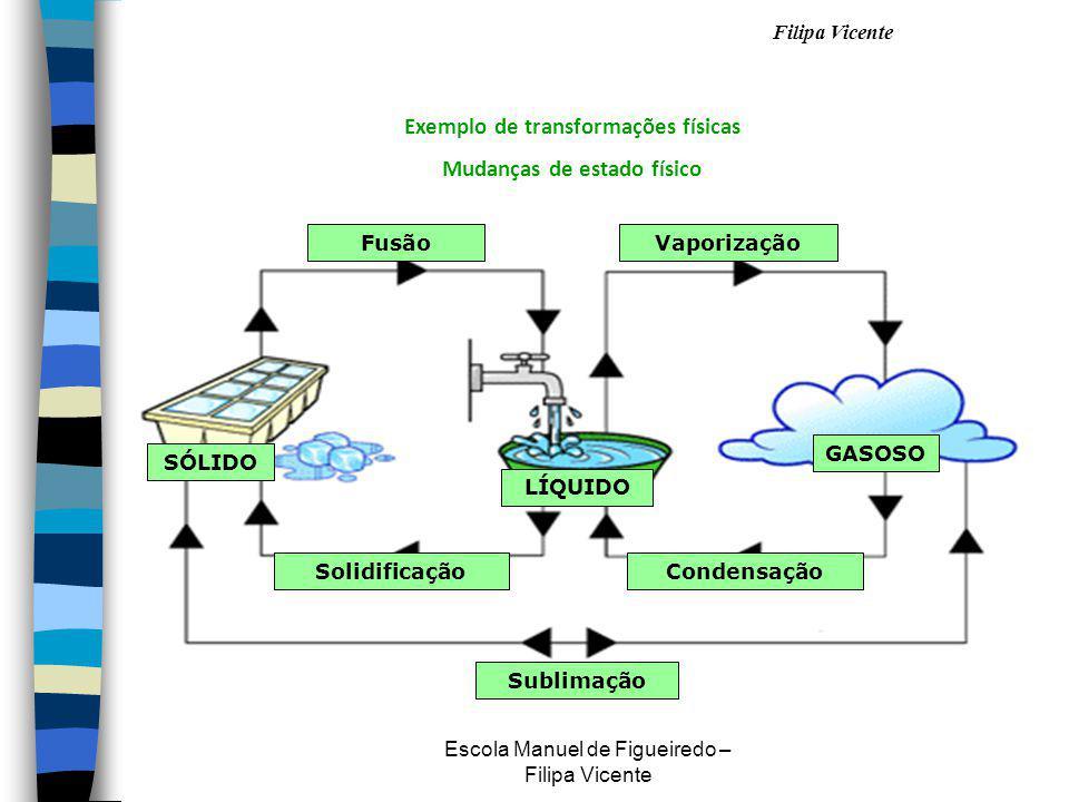 Filipa Vicente Escola Manuel de Figueiredo – Filipa Vicente nAnA vaporização é a passagem do estado líquido para o estado gasoso, pode ser lenta ou muito rápida.