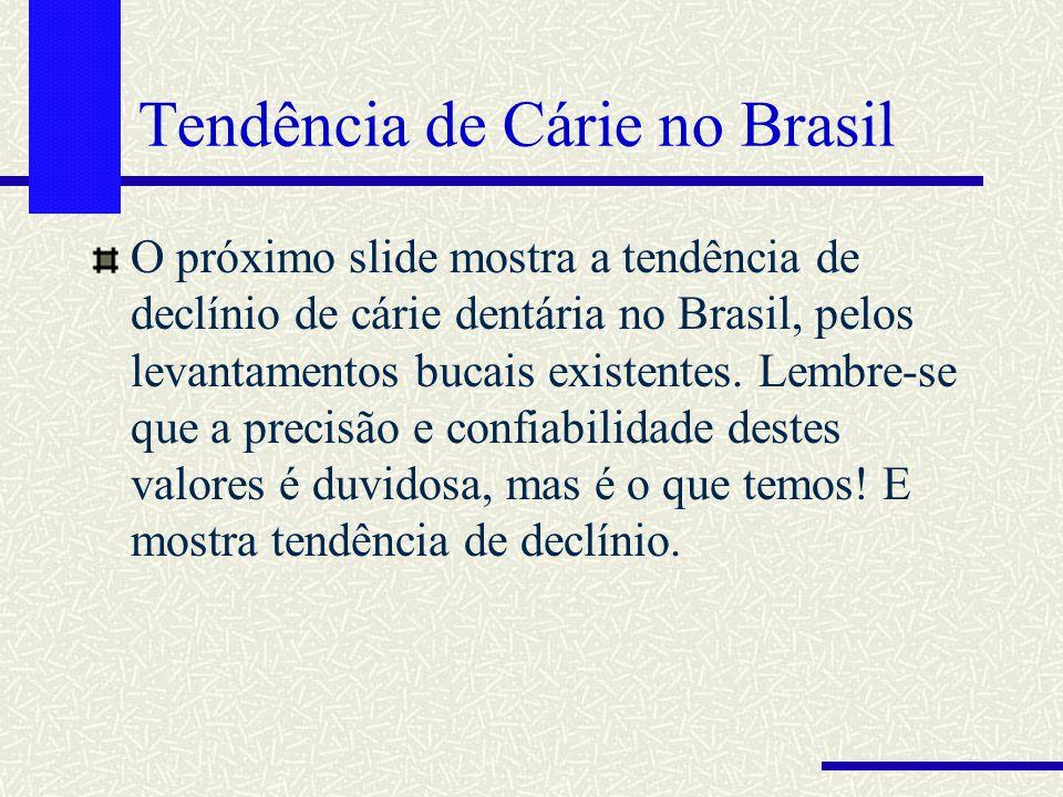 Tendência de Cárie no Brasil O próximo slide mostra a tendência de declínio de cárie dentária no Brasil, pelos levantamentos bucais existentes. Lembre