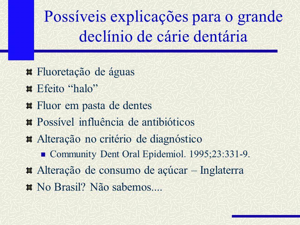 Possíveis explicações para o grande declínio de cárie dentária Fluoretação de águas Efeito halo Fluor em pasta de dentes Possível influência de antibi