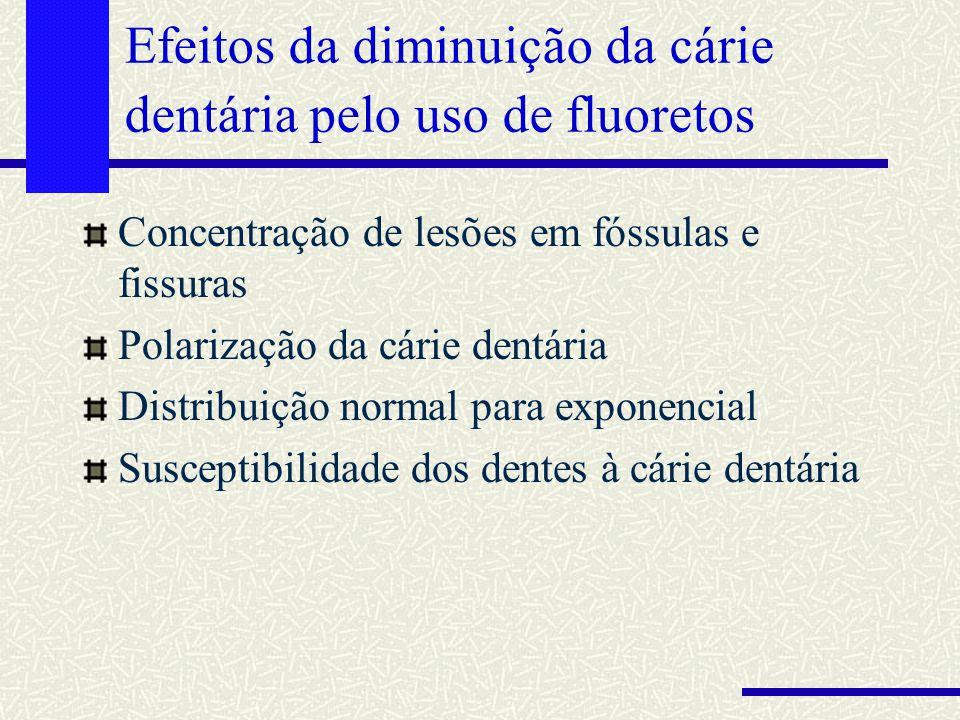 Efeitos da diminuição da cárie dentária pelo uso de fluoretos Concentração de lesões em fóssulas e fissuras Polarização da cárie dentária Distribuição