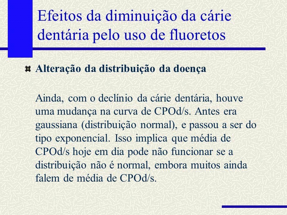 Efeitos da diminuição da cárie dentária pelo uso de fluoretos Alteração da distribuição da doença Ainda, com o declínio da cárie dentária, houve uma m