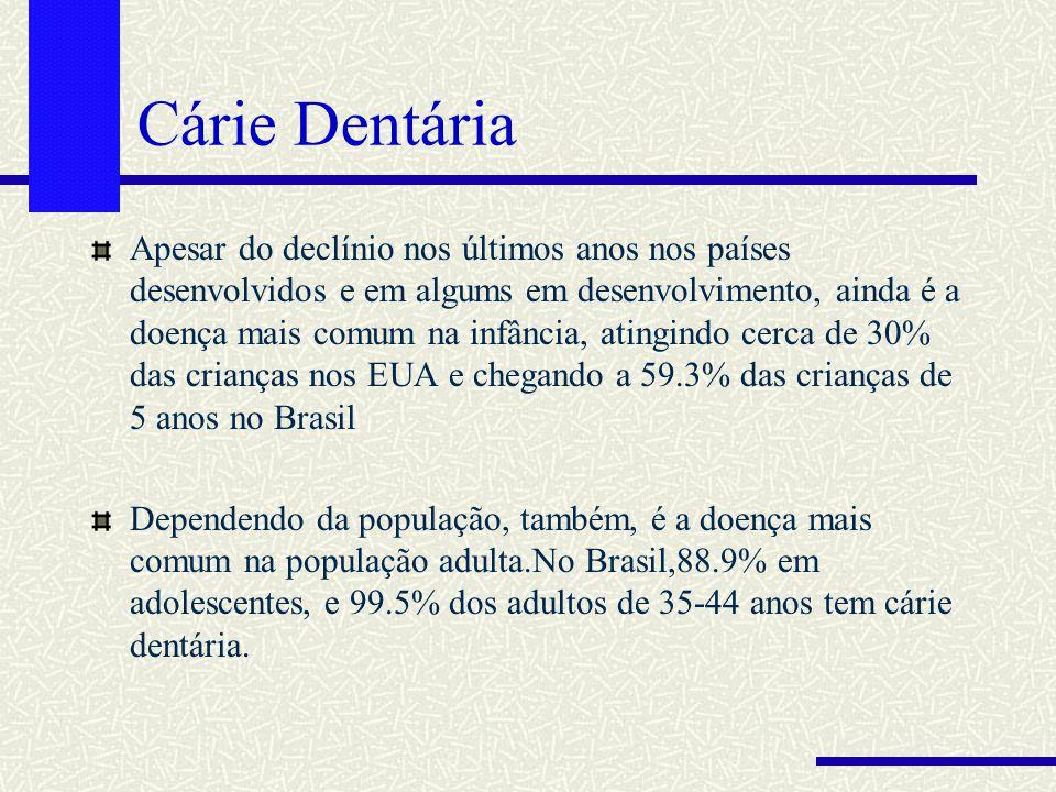 Cárie Dentária Apesar do declínio nos últimos anos nos países desenvolvidos e em algums em desenvolvimento, ainda é a doença mais comum na infância, a