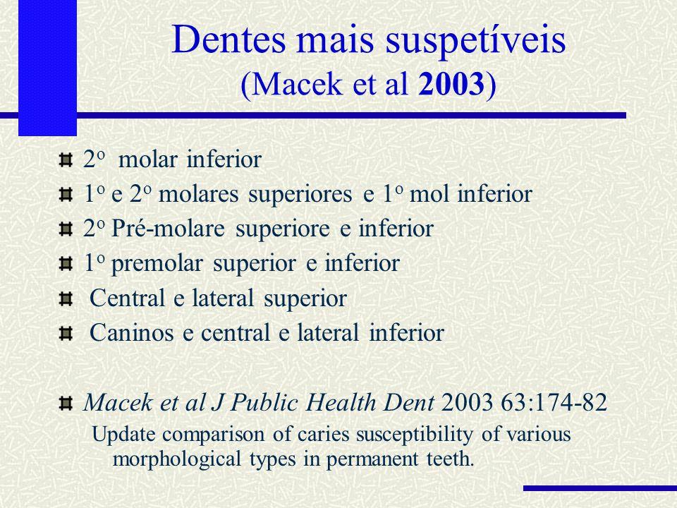 Dentes mais suspetíveis (Macek et al 2003) 2 o molar inferior 1 o e 2 o molares superiores e 1 o mol inferior 2 o Pré-molare superiore e inferior 1 o
