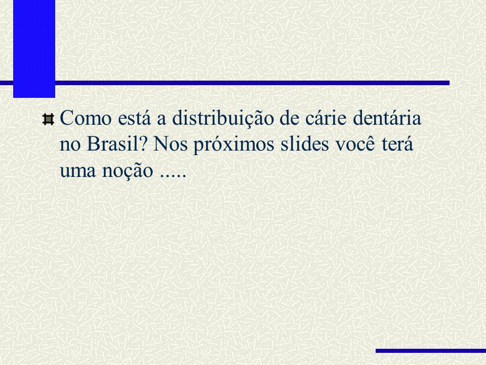 Como está a distribuição de cárie dentária no Brasil? Nos próximos slides você terá uma noção.....