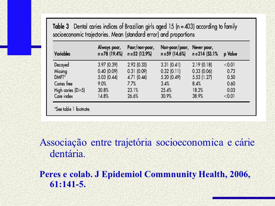 Associação entre trajetória socioeconomica e cárie dentária. Peres e colab. J Epidemiol Commnunity Health, 2006, 61:141-5.