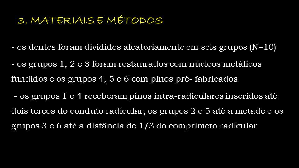 - os dentes foram divididos aleatoriamente em seis grupos (N=10) - os grupos 1, 2 e 3 foram restaurados com núcleos metálicos fundidos e os grupos 4, 5 e 6 com pinos pré- fabricados - os grupos 1 e 4 receberam pinos intra-radiculares inseridos até dois terços do conduto radicular, os grupos 2 e 5 até a metade e os grupos 3 e 6 até a distância de 1/3 do comprimeto radicular 3.