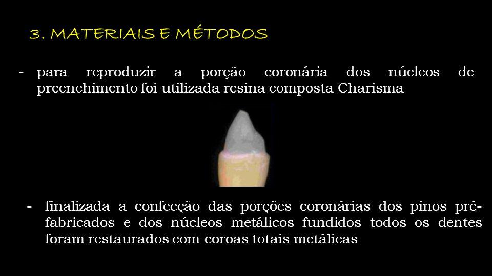 -para reproduzir a porção coronária dos núcleos de preenchimento foi utilizada resina composta Charisma 3. MATERIAIS E MÉTODOS -finalizada a confecção