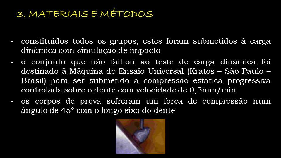 3. MATERIAIS E MÉTODOS -constituídos todos os grupos, estes foram submetidos à carga dinâmica com simulação de impacto -o conjunto que não falhou ao t