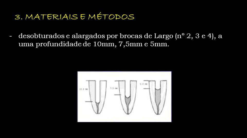 -desobturados e alargados por brocas de Largo (nº 2, 3 e 4), a uma profundidade de 10mm, 7,5mm e 5mm. 3. MATERIAIS E MÉTODOS