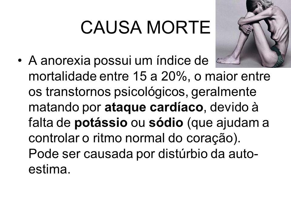CAUSA MORTE A anorexia possui um índice de mortalidade entre 15 a 20%, o maior entre os transtornos psicológicos, geralmente matando por ataque cardía