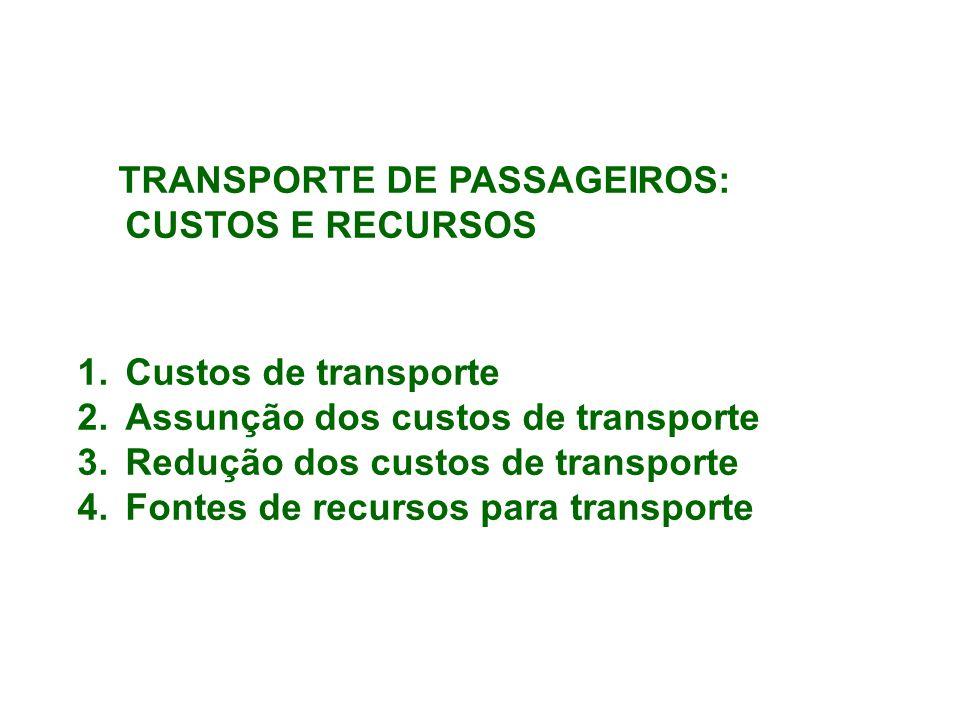 TRANSPORTE DE PASSAGEIROS: CUSTOS E RECURSOS 1.Custos de transporte 2.Assunção dos custos de transporte 3.Redução dos custos de transporte 4.Fontes de