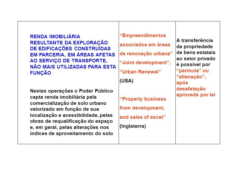 RENDA IMOBILIÁRIA RESULTANTE DA EXPLORAÇÃO DE EDIFICAÇÕES CONSTRUÍDAS EM PARCERIA, EM ÁREAS AFETAS AO SERVIÇO DE TRANSPORTE, NÃO MAIS UTILIZADAS PARA