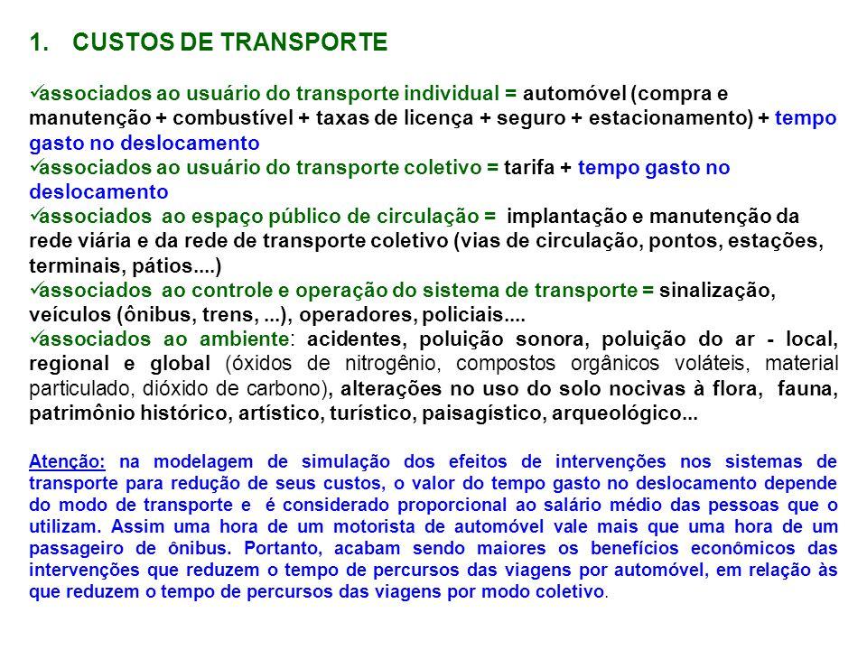 1.CUSTOS DE TRANSPORTE associados ao usuário do transporte individual = automóvel (compra e manutenção + combustível + taxas de licença + seguro + est