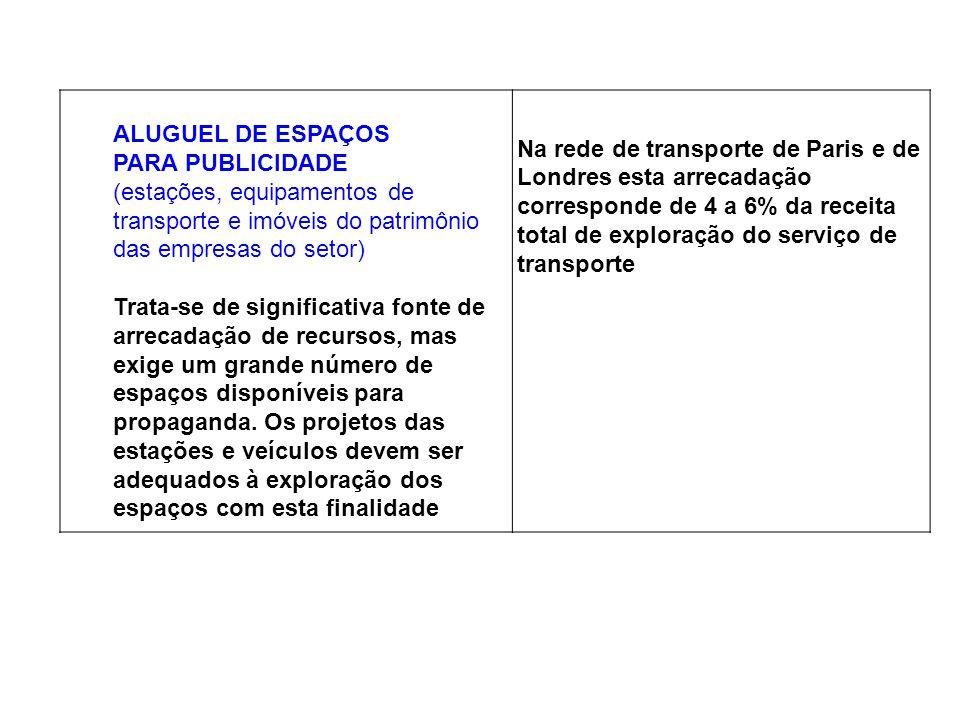 ALUGUEL DE ESPAÇOS PARA PUBLICIDADE (estações, equipamentos de transporte e imóveis do patrimônio das empresas do setor) Trata-se de significativa fon