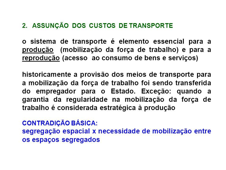 2. ASSUNÇÃO DOS CUSTOS DE TRANSPORTE o sistema de transporte é elemento essencial para a produção (mobilização da força de trabalho) e para a reproduç