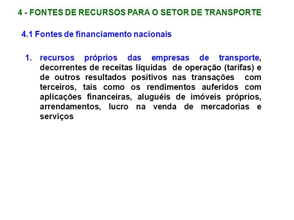 4.1 Fontes de financiamento nacionais 1.recursos próprios das empresas de transporte, decorrentes de receitas líquidas de operação (tarifas) e de outr