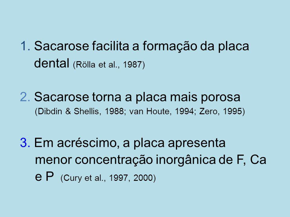 1. Sacarose facilita a formação da placa dental (Rölla et al., 1987) 2. Sacarose torna a placa mais porosa (Dibdin & Shellis, 1988; van Houte, 1994; Z