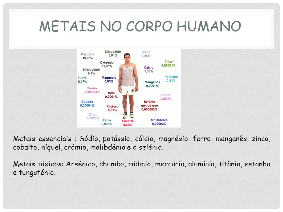 METAIS NO CORPO HUMANO Metais essenciais : Sódio, potássio, cálcio, magnésio, ferro, manganês, zinco, cobalto, níquel, crómio, molibdénio e o selénio.