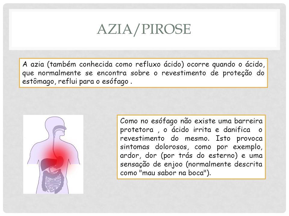 AZIA/PIROSE A azia (também conhecida como refluxo ácido) ocorre quando o ácido, que normalmente se encontra sobre o revestimento de proteção do estômago, reflui para o esófago.