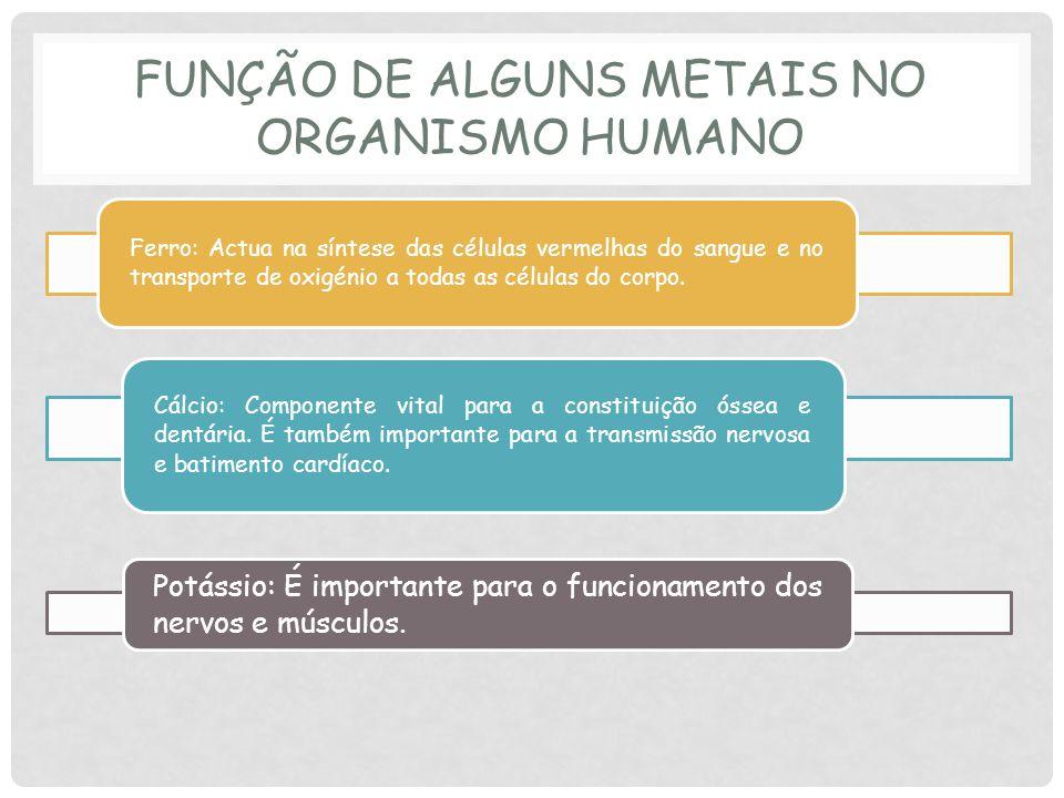 FUNÇÃO DE ALGUNS METAIS NO ORGANISMO HUMANO Ferro: Actua na síntese das células vermelhas do sangue e no transporte de oxigénio a todas as células do corpo.