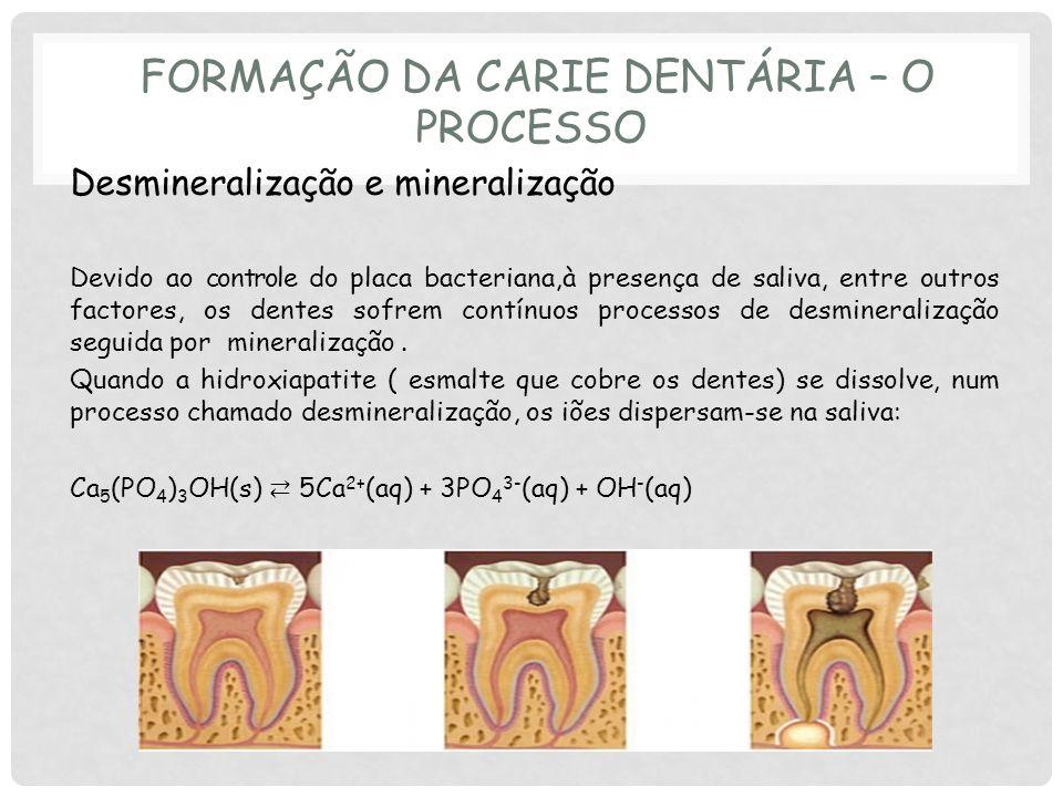 FORMAÇÃO DA CARIE DENTÁRIA – O PROCESSO Desmineralização e mineralização Devido ao controle do placa bacteriana,à presença de saliva, entre outros factores, os dentes sofrem contínuos processos de desmineralização seguida por mineralização.