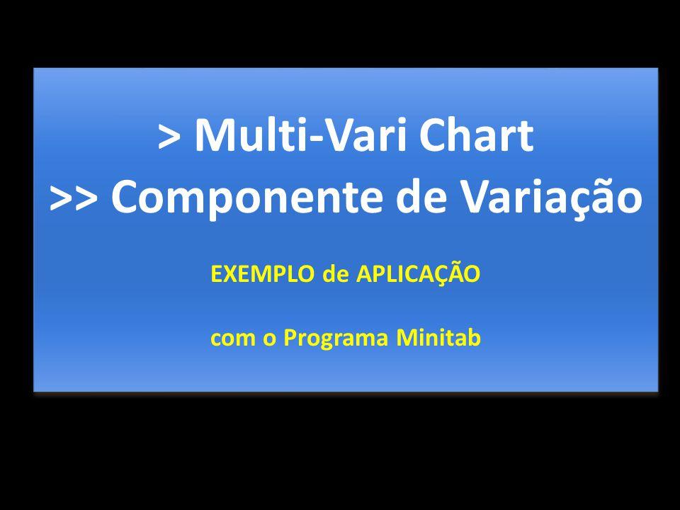 > Multi-Vari Chart >> Componente de Variação EXEMPLO de APLICAÇÃO com o Programa Minitab > Multi-Vari Chart >> Componente de Variação EXEMPLO de APLIC