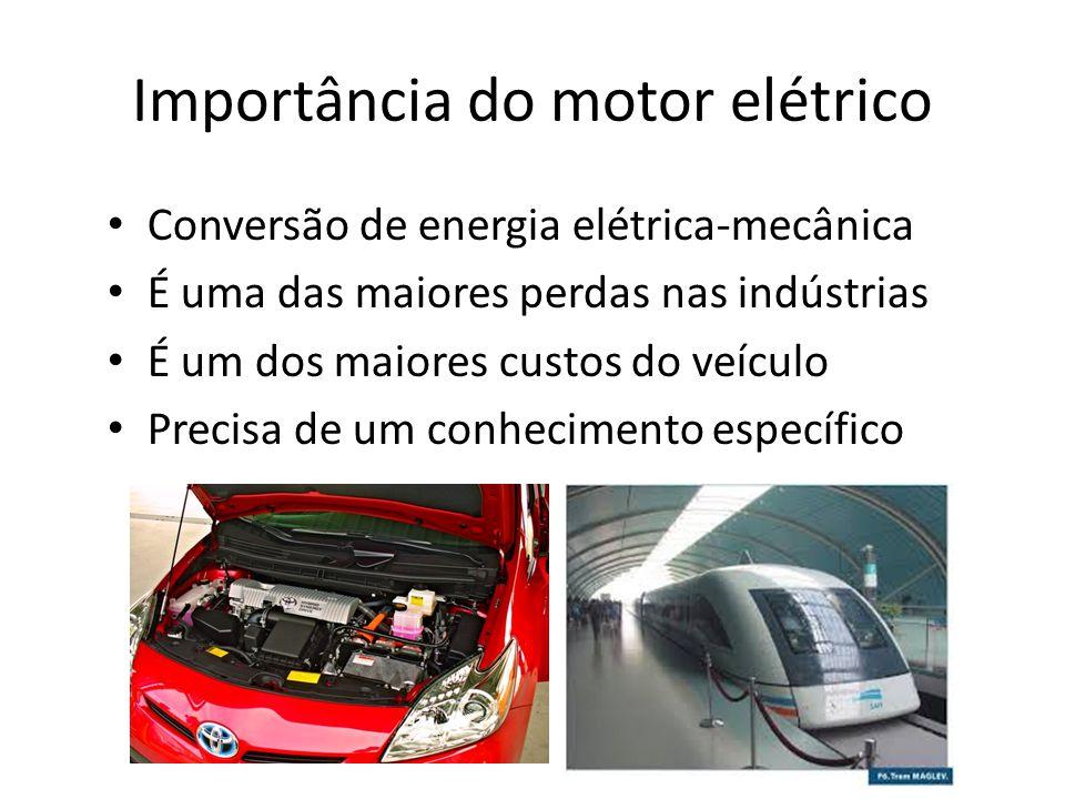 Importância do motor elétrico Conversão de energia elétrica-mecânica É uma das maiores perdas nas indústrias É um dos maiores custos do veículo Precisa de um conhecimento específico